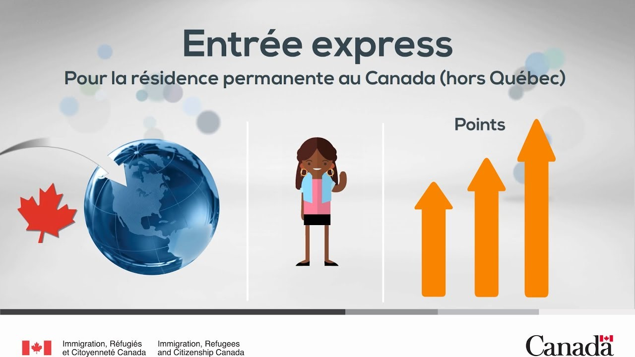 Photo of Immigration francophone au Canada via Entrée express